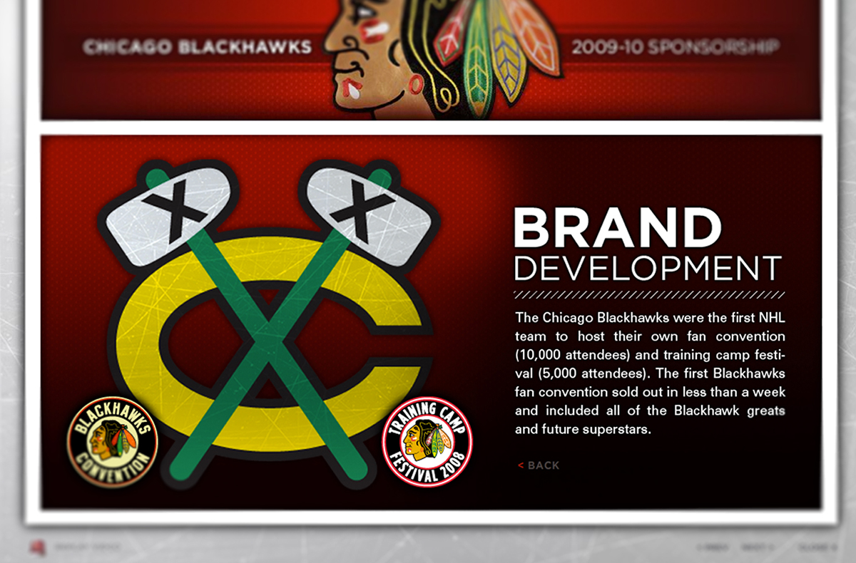 Chicago Blackhawks Interactive Marketing